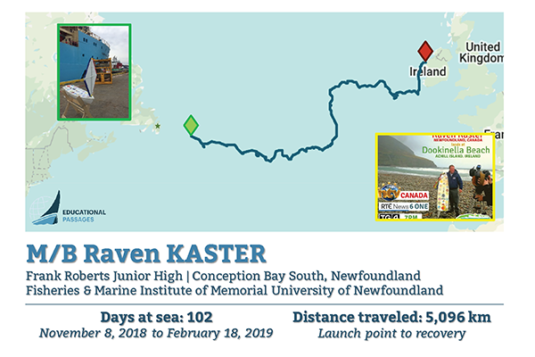 RavenKASTER voyage-Educational Passages map